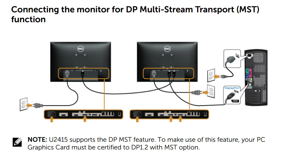 how to daisy chain multiple monitors using single displayportcheck following figure as provided in manual of above mentioned dell monitor